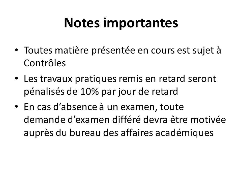 Notes importantes Toutes matière présentée en cours est sujet à Contrôles.