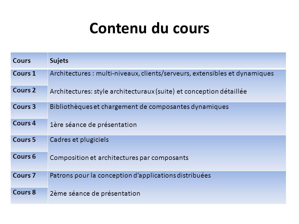 Contenu du cours Cours Sujets Cours 1