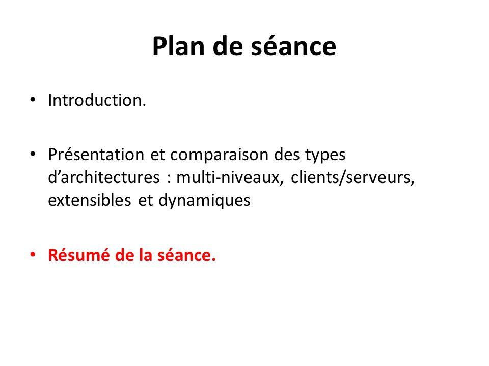 Plan de séance Introduction.