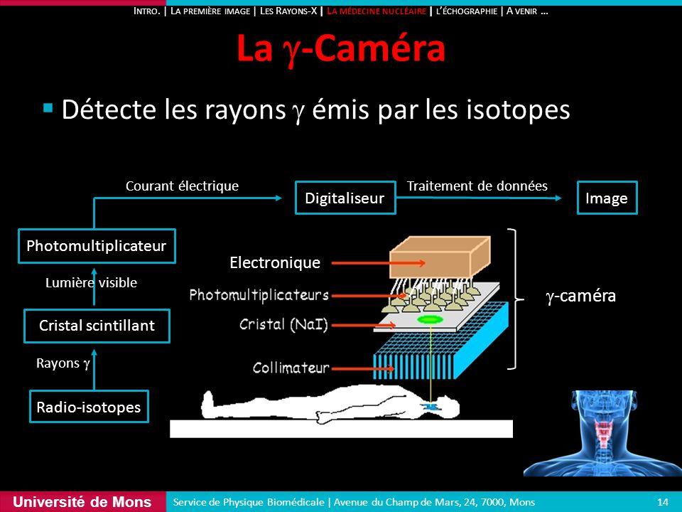 La g-Caméra Détecte les rayons g émis par les isotopes g-caméra