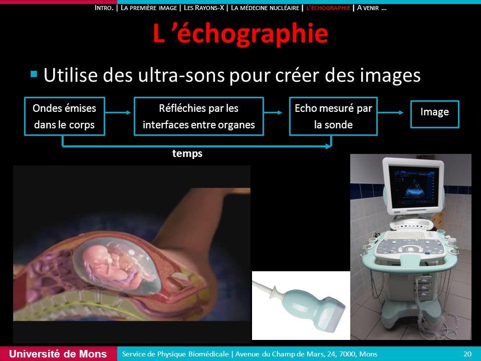 L 'échographie Utilise des ultra-sons pour créer des images