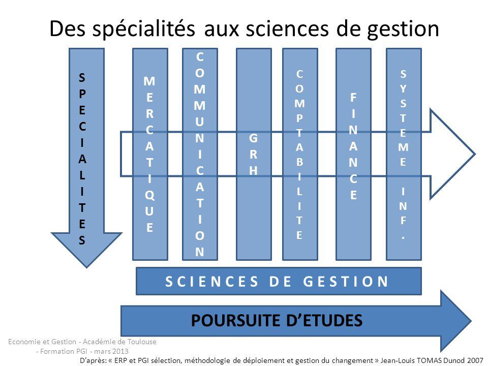 Des spécialités aux sciences de gestion