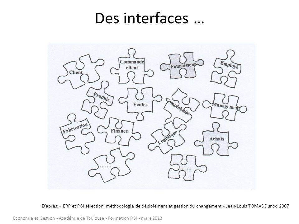 Economie et Gestion - Académie de Toulouse - Formation PGI - mars 2013