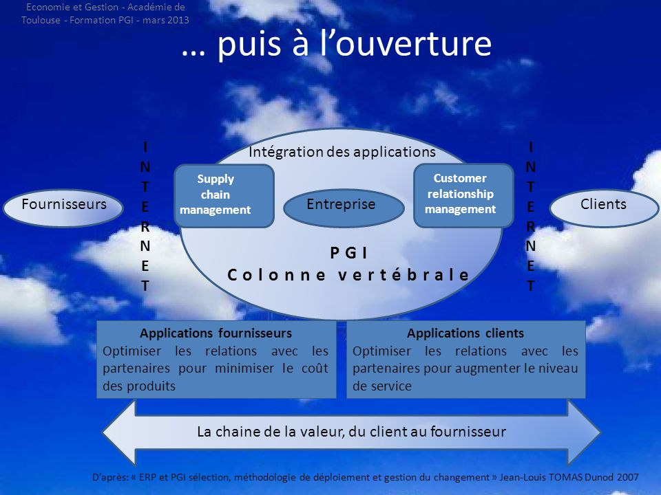 Applications fournisseurs