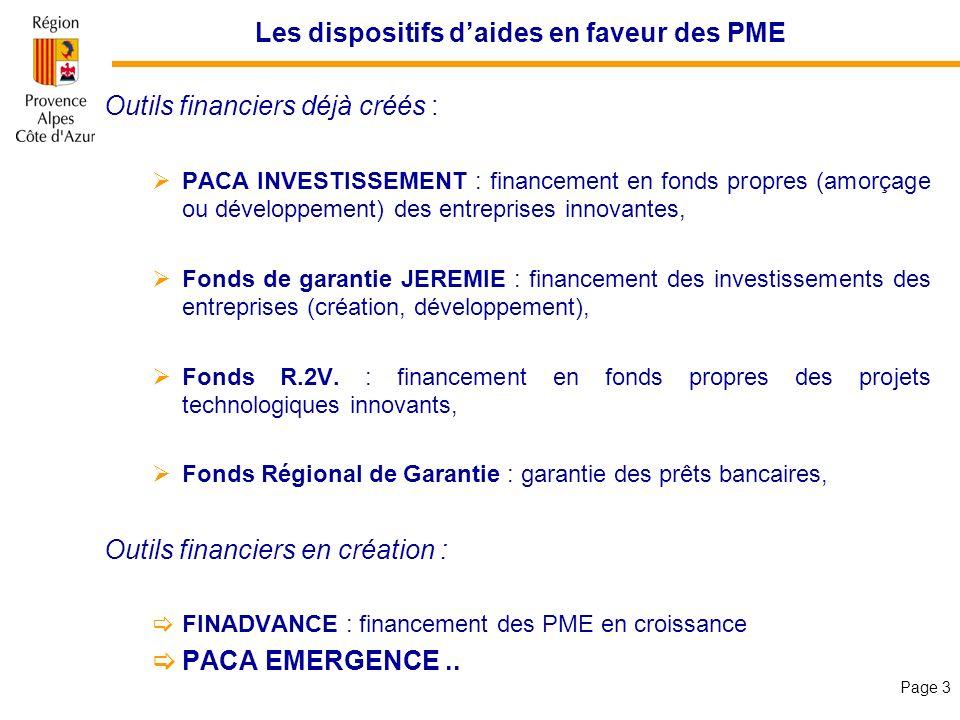 Les dispositifs d'aides en faveur des PME
