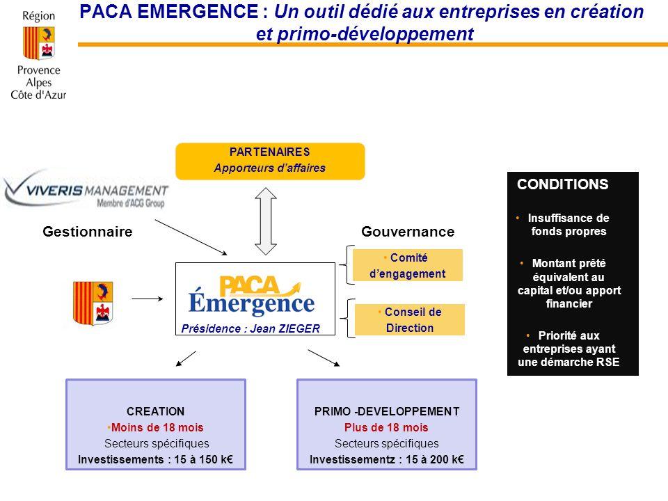 PACA EMERGENCE : Un outil dédié aux entreprises en création et primo-développement