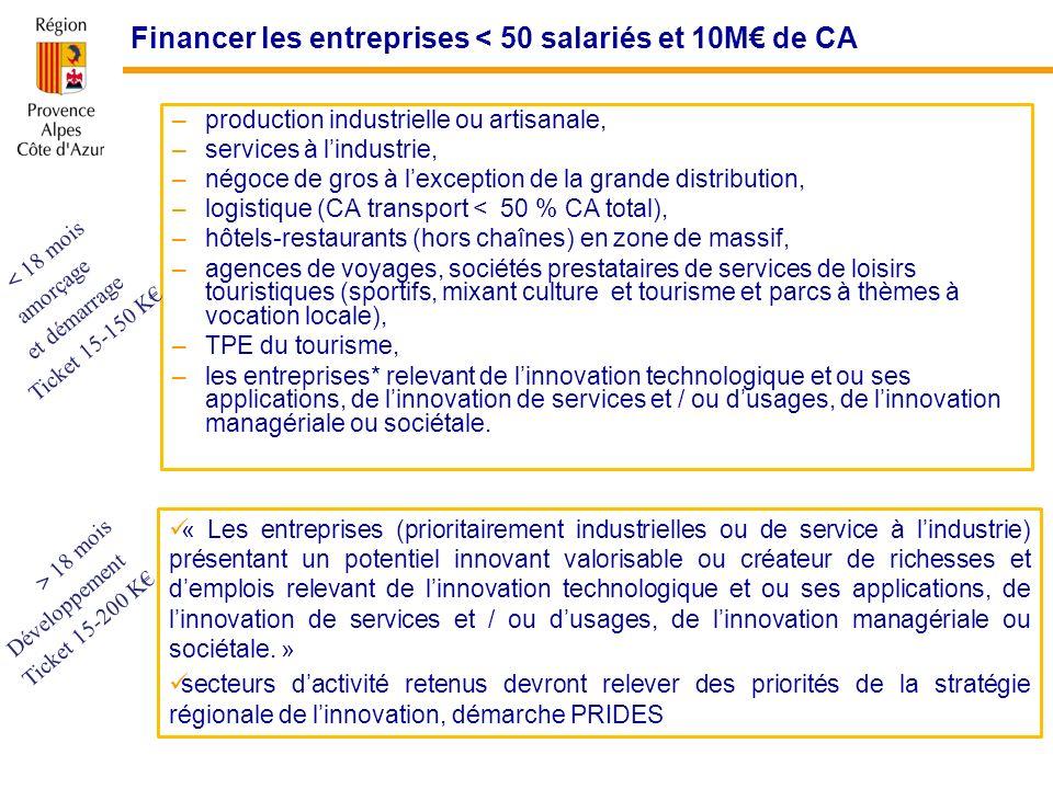 Financer les entreprises < 50 salariés et 10M€ de CA