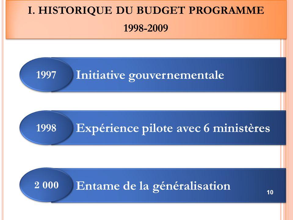 I. HISTORIQUE DU BUDGET PROGRAMME