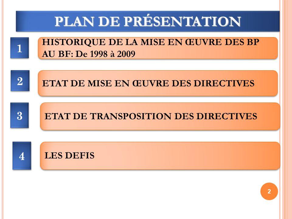 PLAN DE PRÉSENTATION 1. HISTORIQUE DE LA MISE EN ŒUVRE DES BP AU BF: De 1998 à 2009. 2. ETAT DE MISE EN ŒUVRE DES DIRECTIVES.