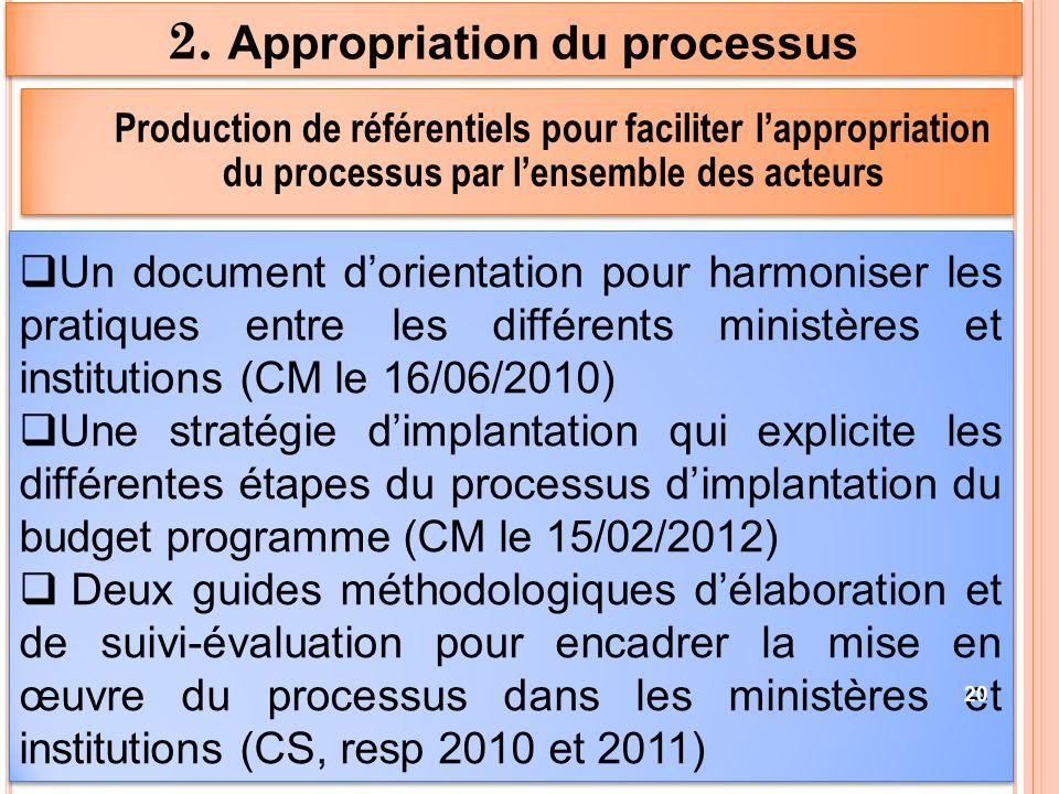 2. Appropriation du processus