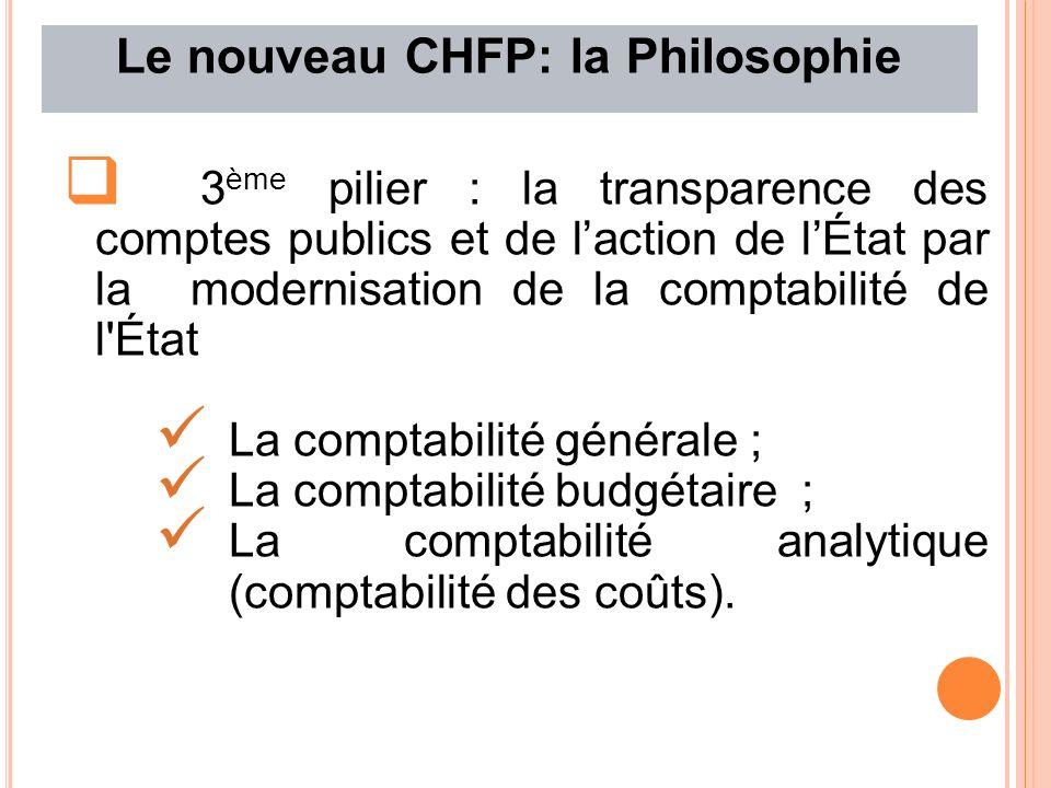 Le nouveau CHFP: la Philosophie