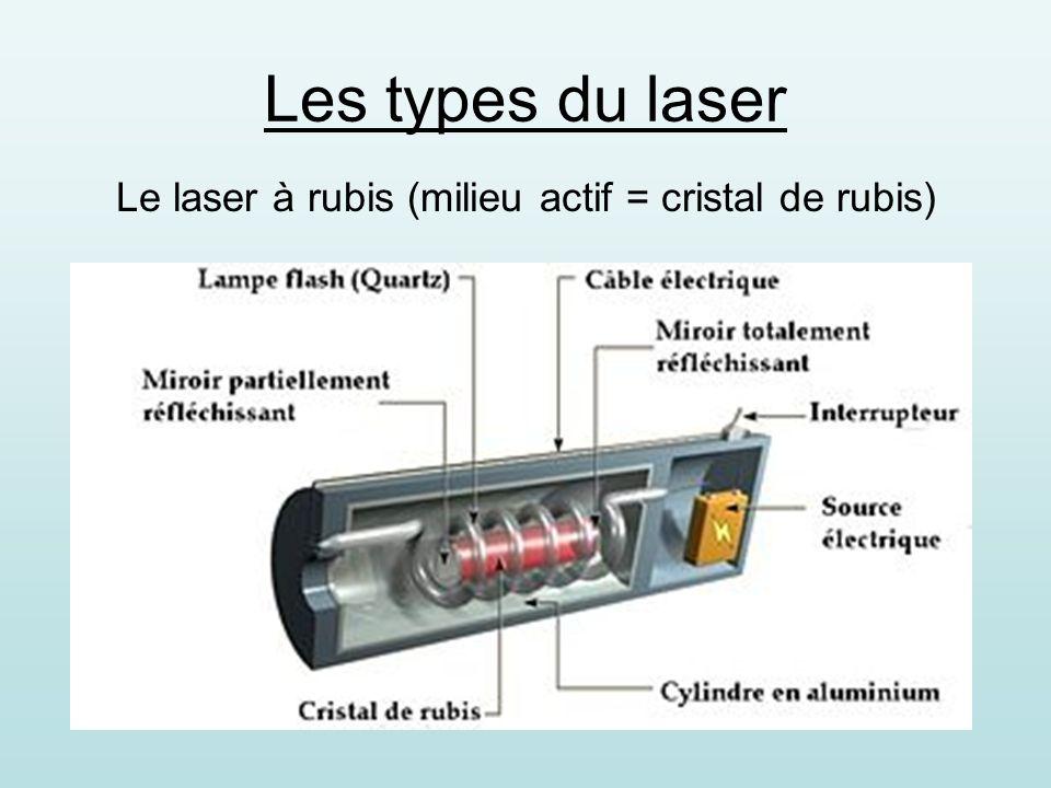 Le laser à rubis (milieu actif = cristal de rubis)