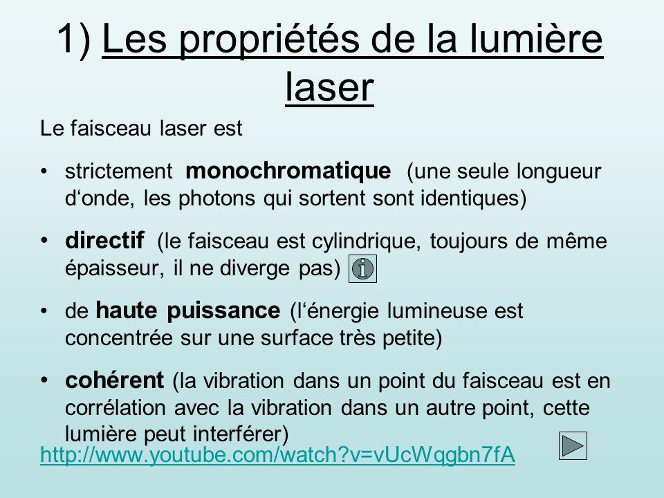 1) Les propriétés de la lumière laser