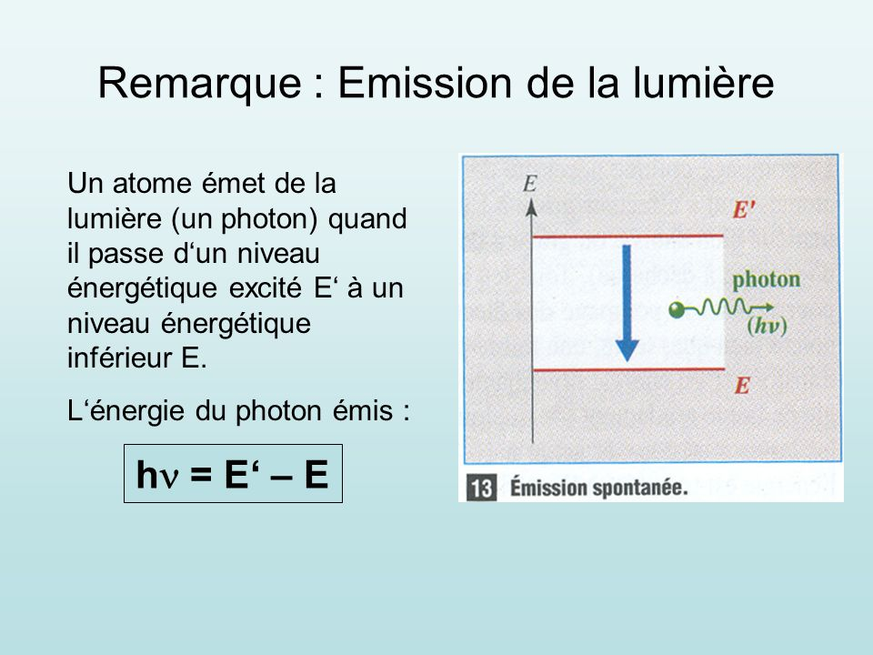 Remarque : Emission de la lumière