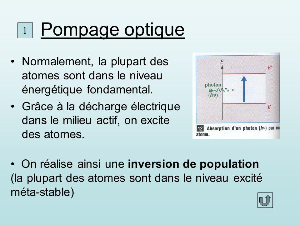 Pompage optique 1. Normalement, la plupart des atomes sont dans le niveau énergétique fondamental.