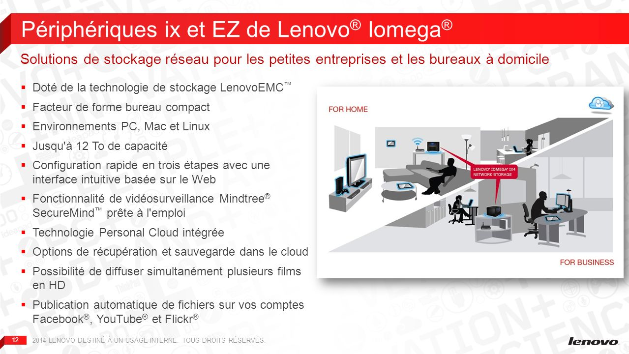 Périphériques ix et EZ de Lenovo® Iomega®