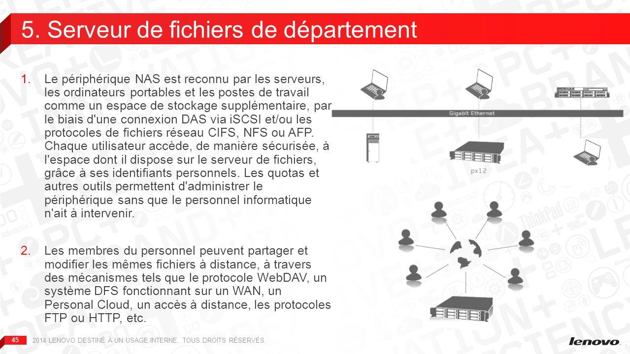 5. Serveur de fichiers de département