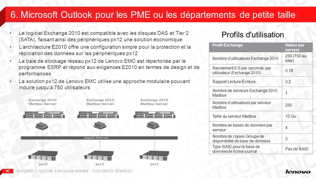 6. Microsoft Outlook pour les PME ou les départements de petite taille