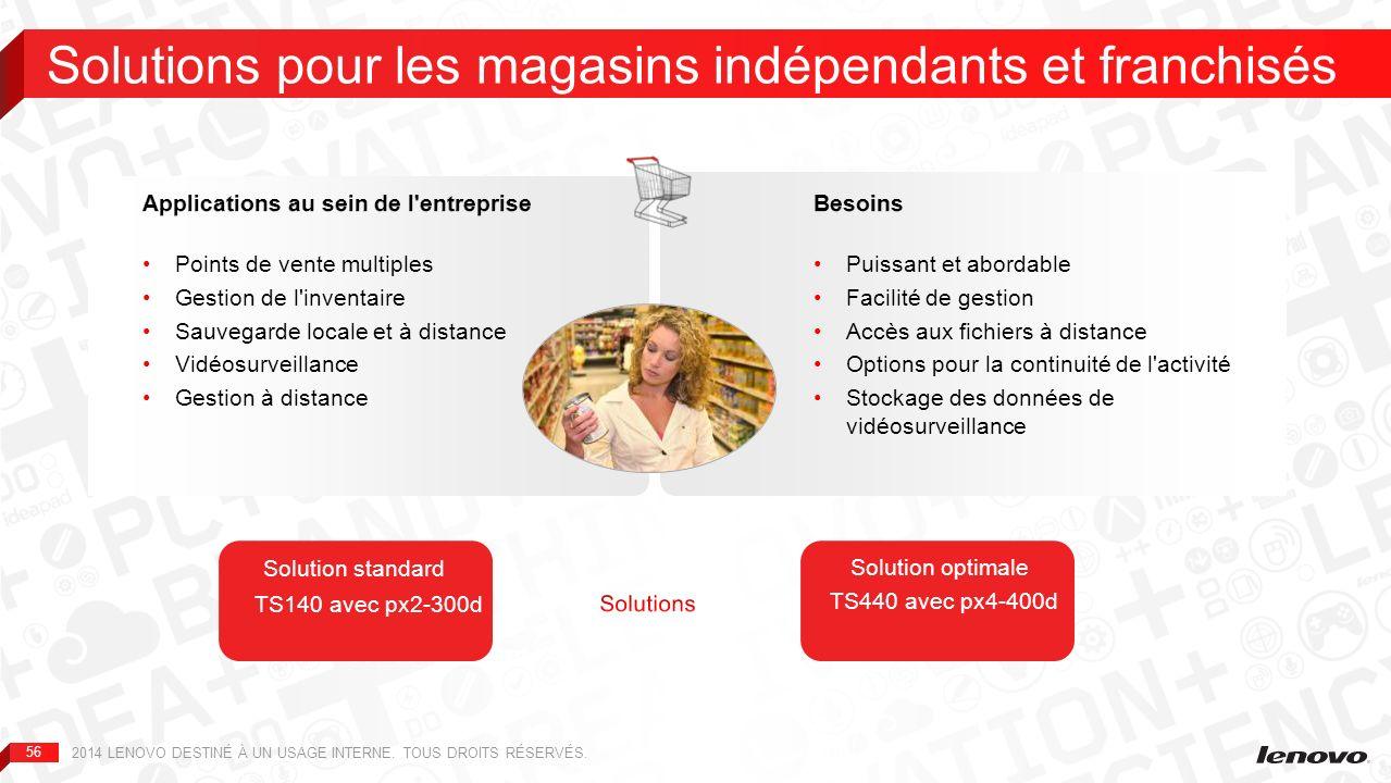 Solutions pour les magasins indépendants et franchisés