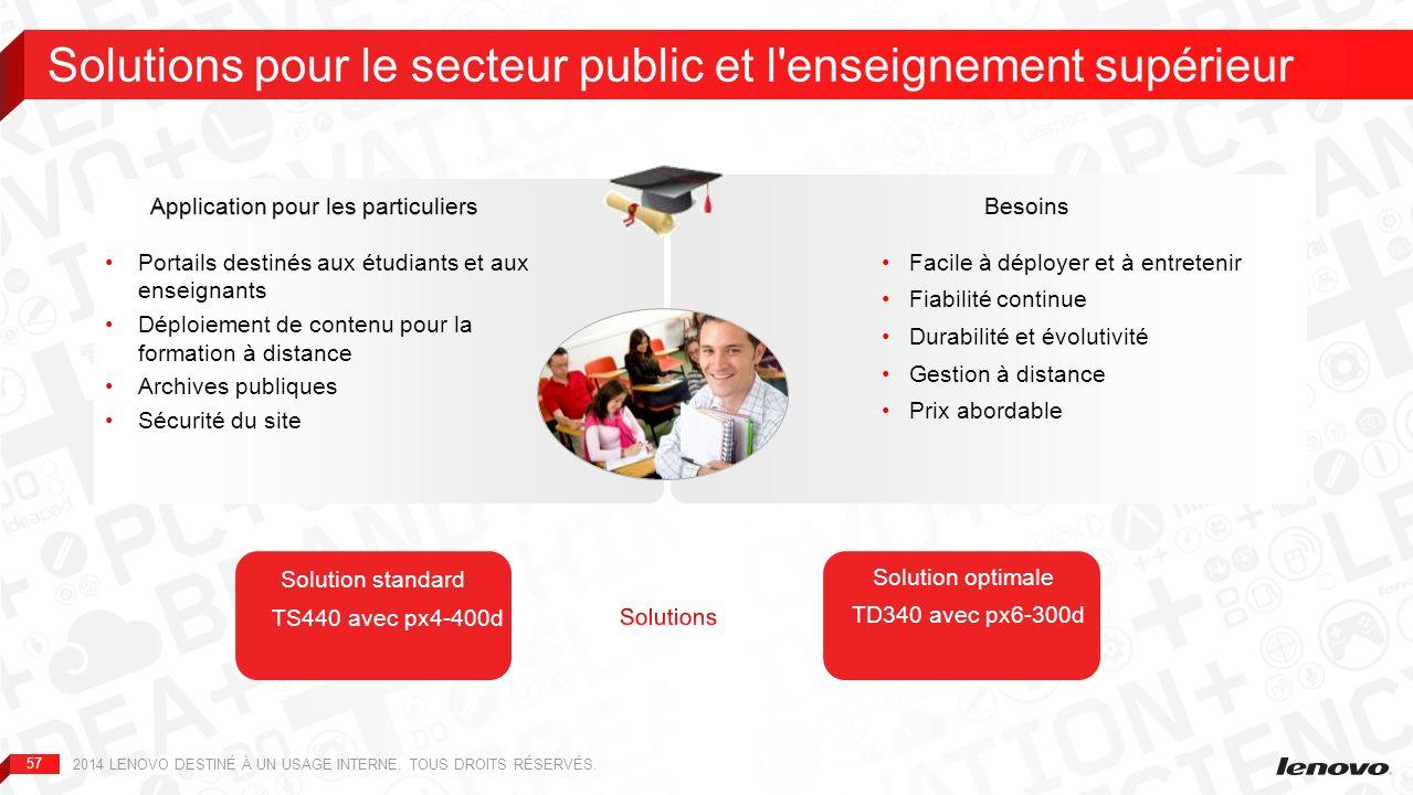 Solutions pour le secteur public et l enseignement supérieur