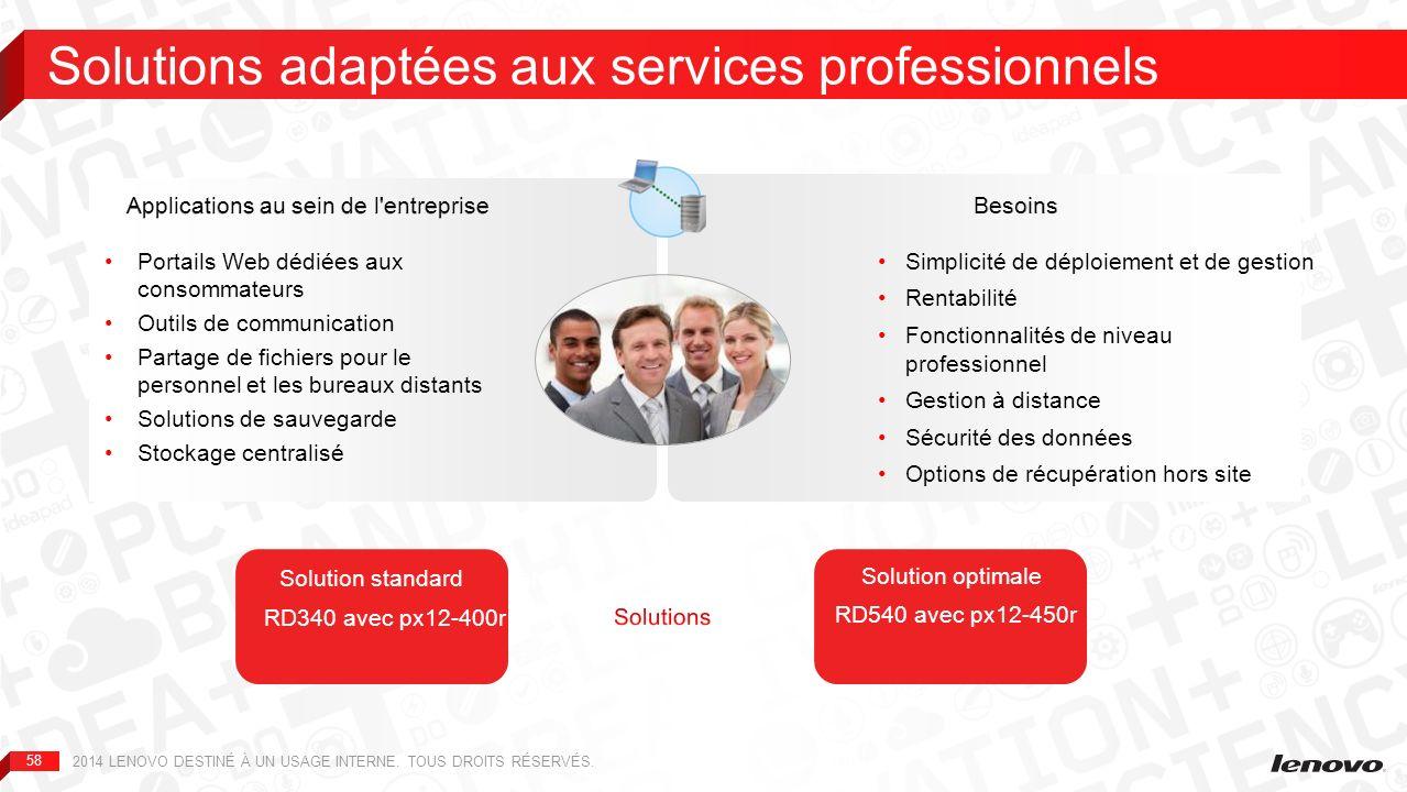 Solutions adaptées aux services professionnels