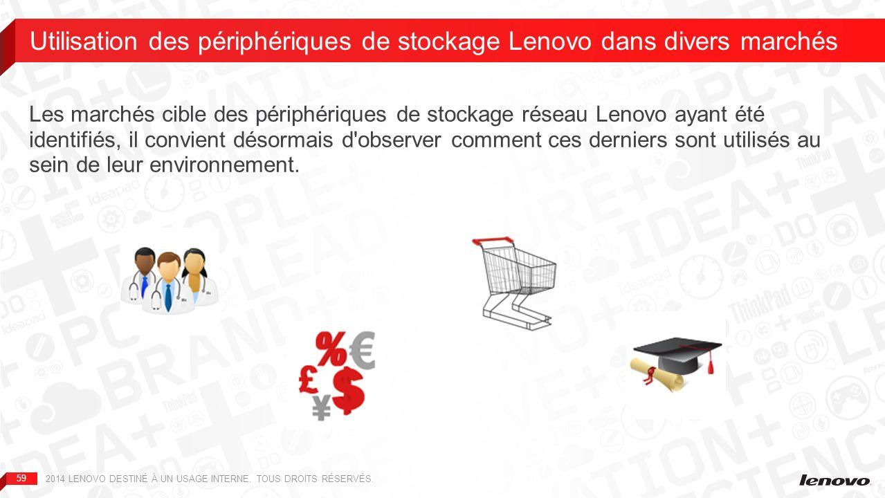 Utilisation des périphériques de stockage Lenovo dans divers marchés