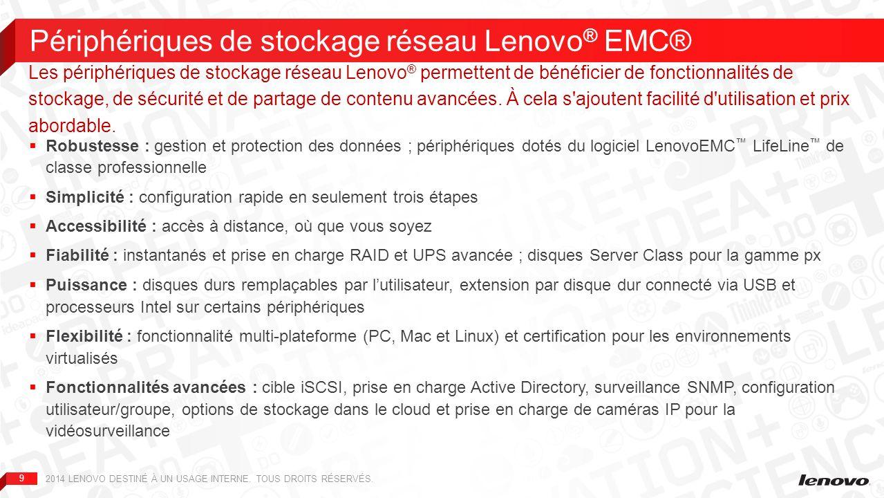 Périphériques de stockage réseau Lenovo® EMC®