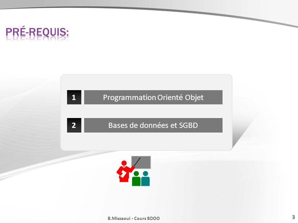 Pré-requis: 1 Programmation Orienté Objet 2 Bases de données et SGBD