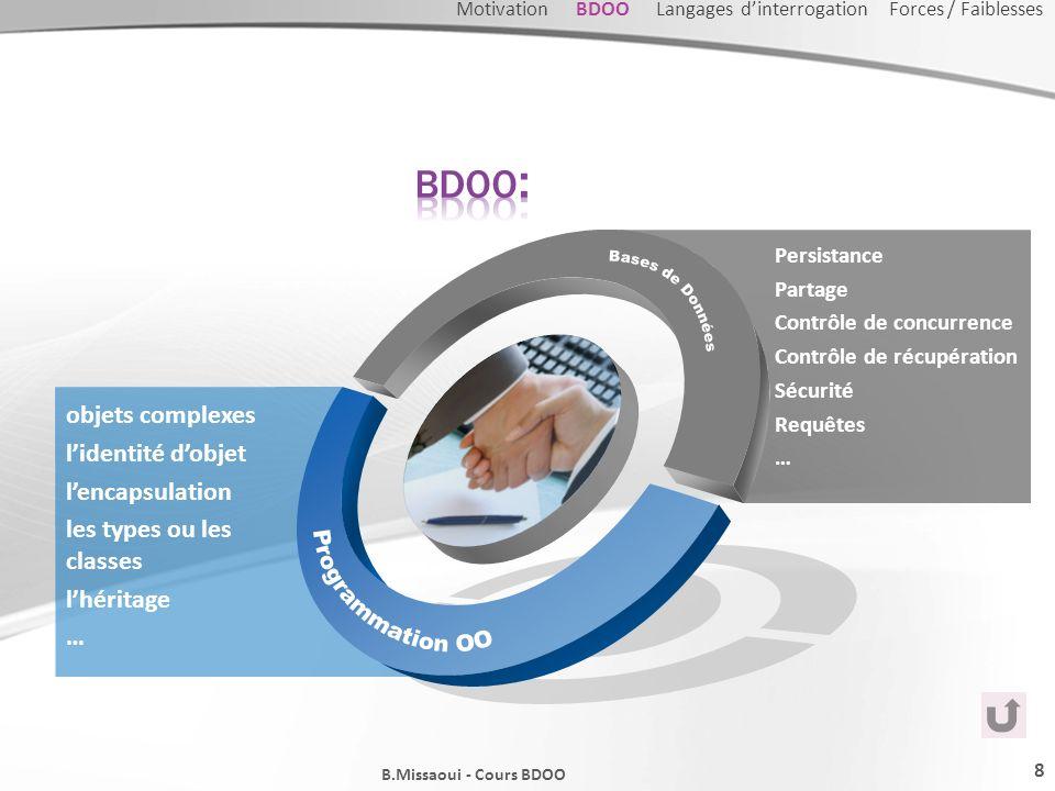 BDOO: Bases de Données objets complexes l'identité d'objet