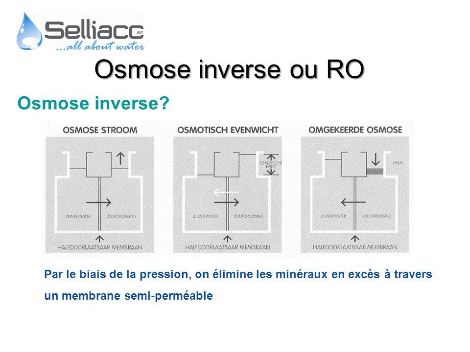 Osmose inverse ou RO Osmose inverse