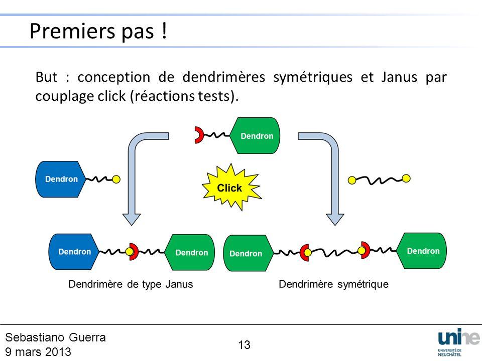 Premiers pas ! But : conception de dendrimères symétriques et Janus par couplage click (réactions tests).