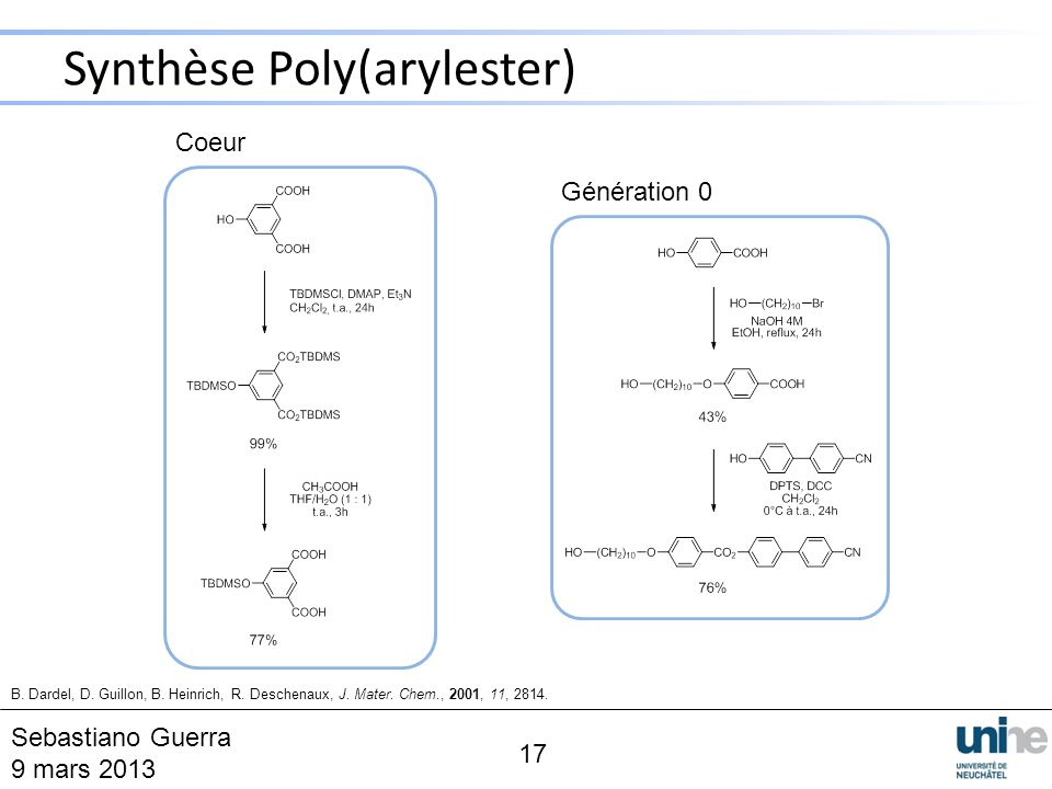 Synthèse Poly(arylester)