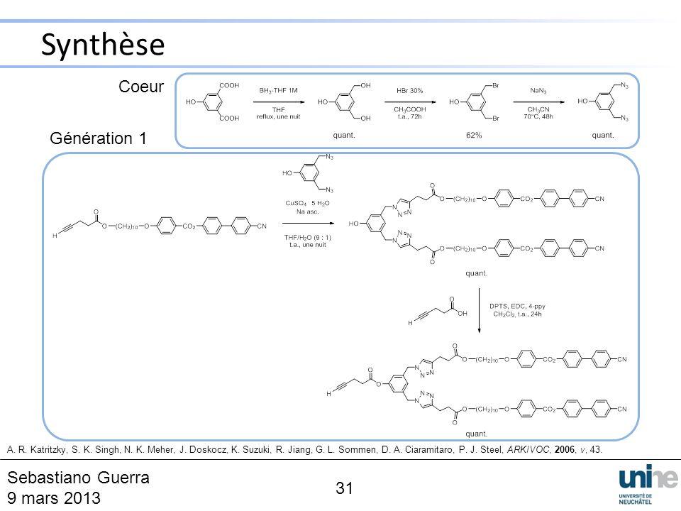 Synthèse Coeur Génération 1 Sebastiano Guerra 9 mars 2013 31
