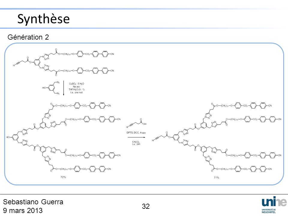 Synthèse Génération 2 32 Sebastiano Guerra 9 mars 2013