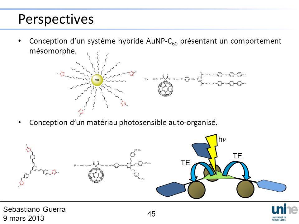 Perspectives Conception d'un système hybride AuNP-C60 présentant un comportement mésomorphe. Conception d'un matériau photosensible auto-organisé.
