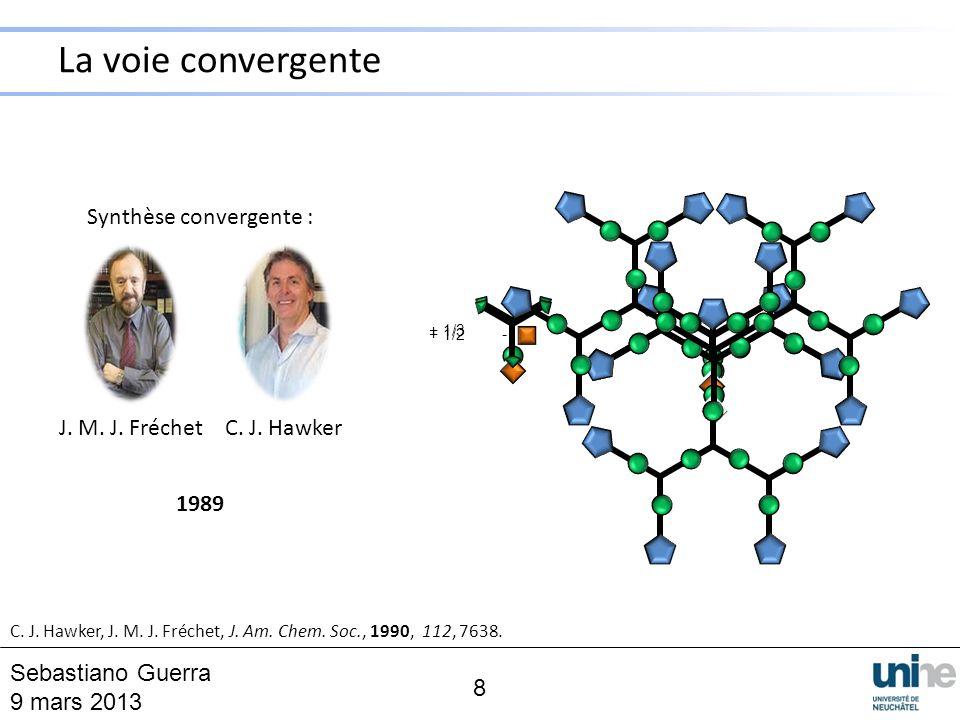 La voie convergente Synthèse convergente : J. M. J. Fréchet