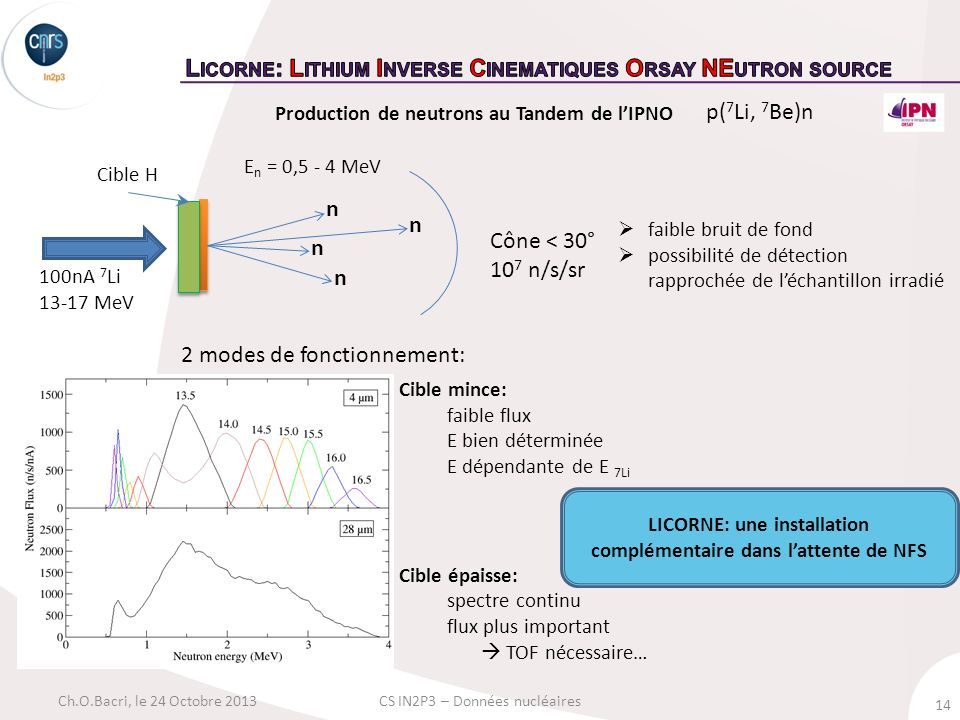 Licorne: Lithium Inverse Cinematiques Orsay NEutron source