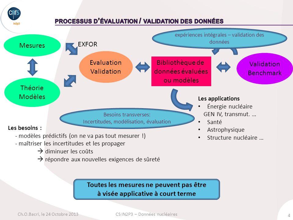 processus d'évaluation / validation des données