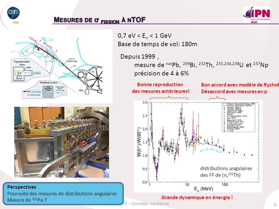 Mesures de σ fission à nTOF