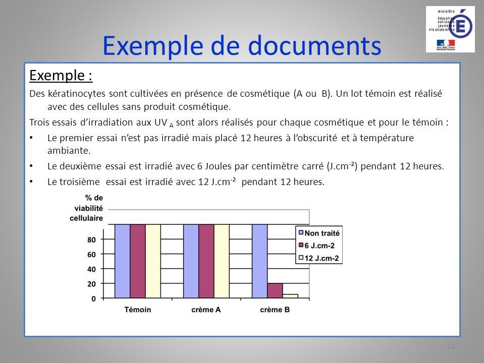 Exemple de documents Exemple :