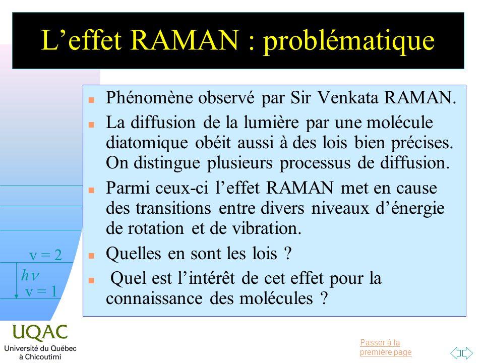 L'effet RAMAN : problématique