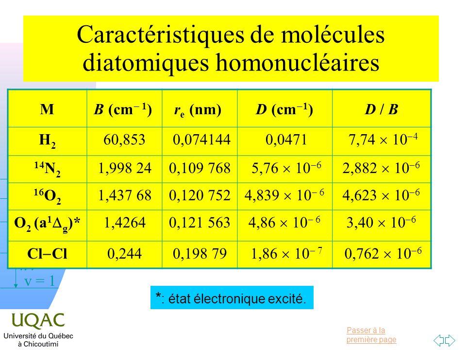 Caractéristiques de molécules diatomiques homonucléaires
