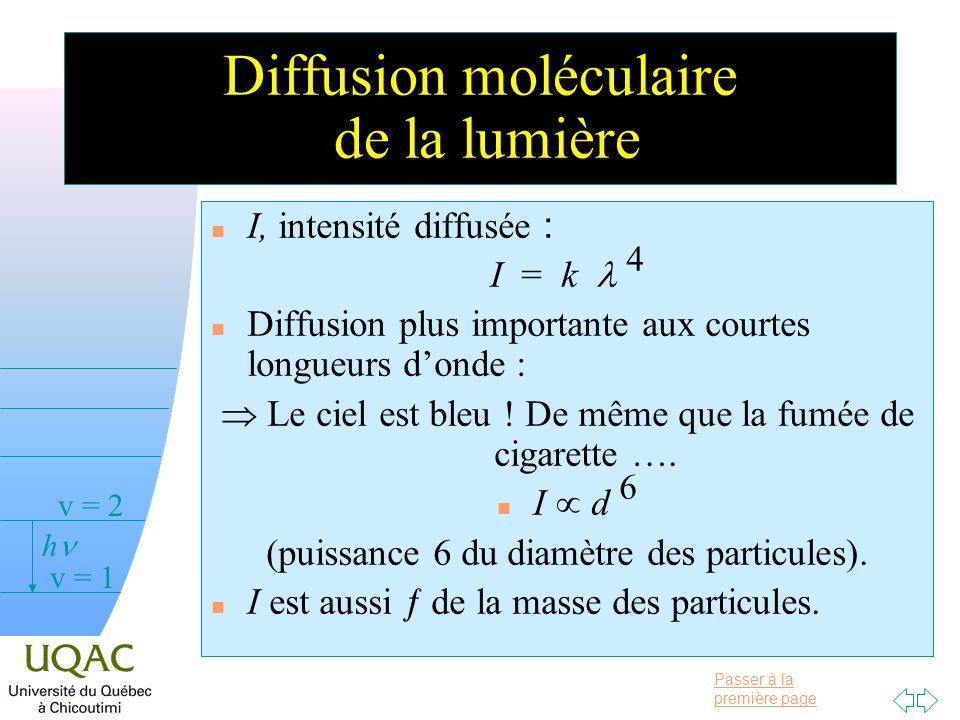 Diffusion moléculaire de la lumière