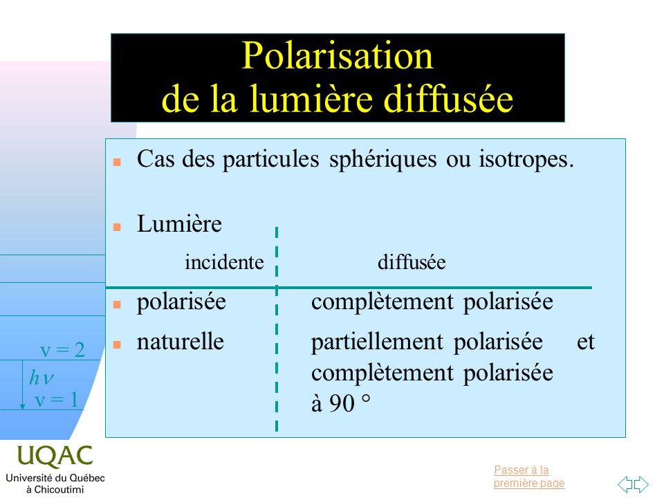Polarisation de la lumière diffusée