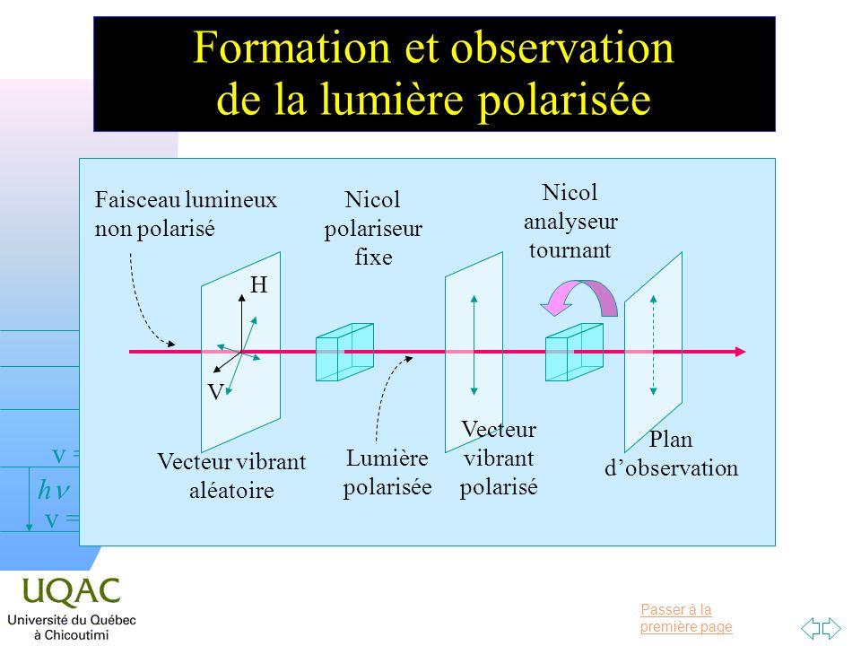 Formation et observation de la lumière polarisée