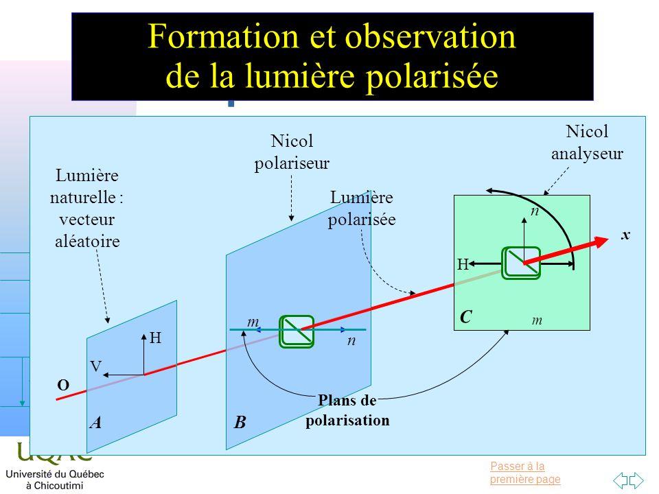 Fonctionnement du polarimètre