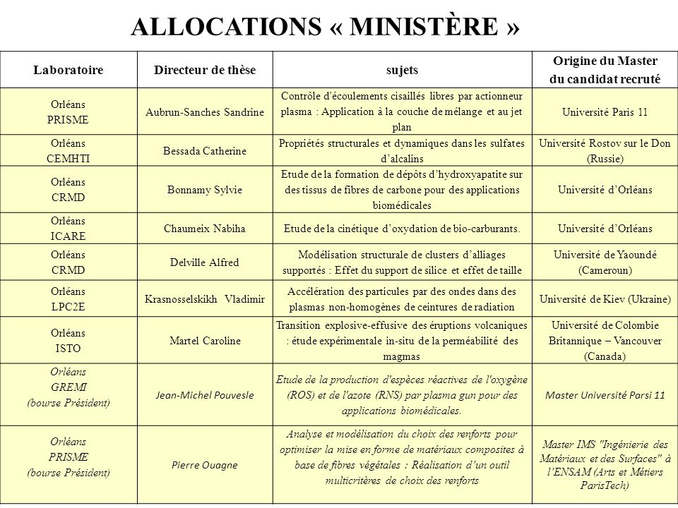ALLOCATIONS « MINISTÈRE »