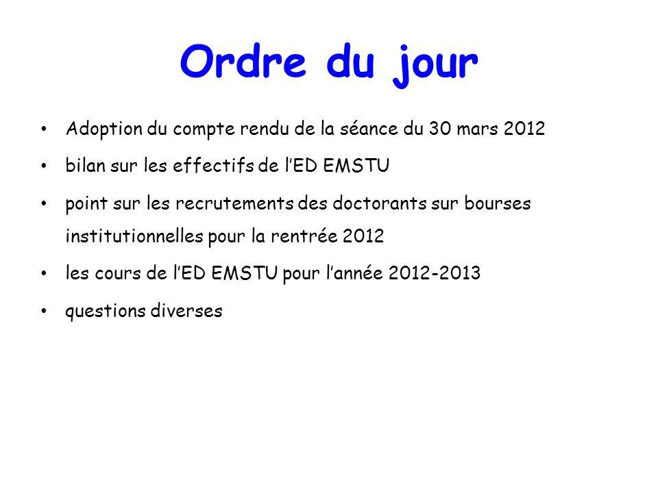 Ordre du jour Adoption du compte rendu de la séance du 30 mars 2012