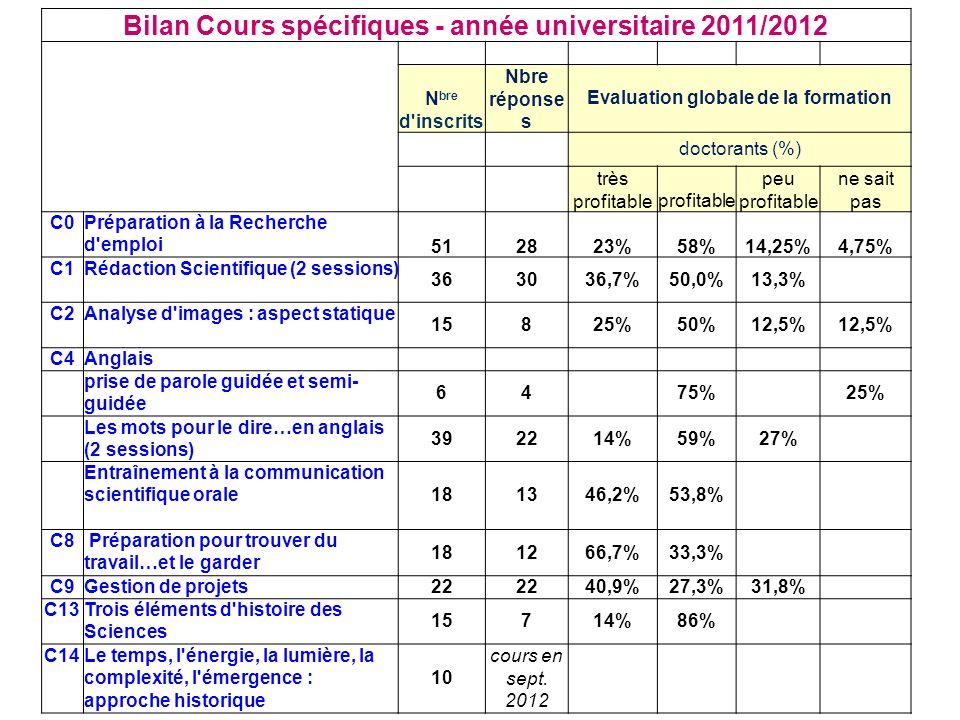 Bilan Cours spécifiques - année universitaire 2011/2012