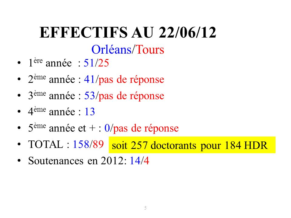 EFFECTIFS AU 22/06/12 Orléans/Tours